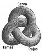 gunas-of-maya