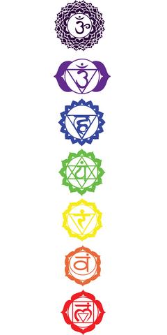 chakra-symbols