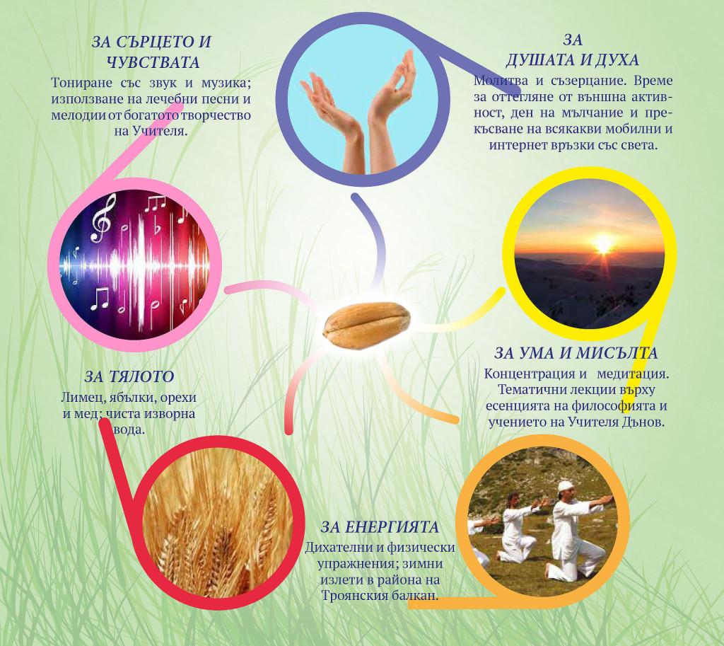 Житен режим 10 дни в лечебницата на природата_3-1
